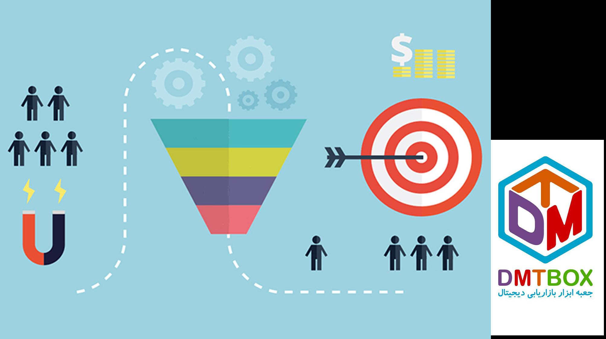 ایجاد سرنخ بازاریابی و فروش